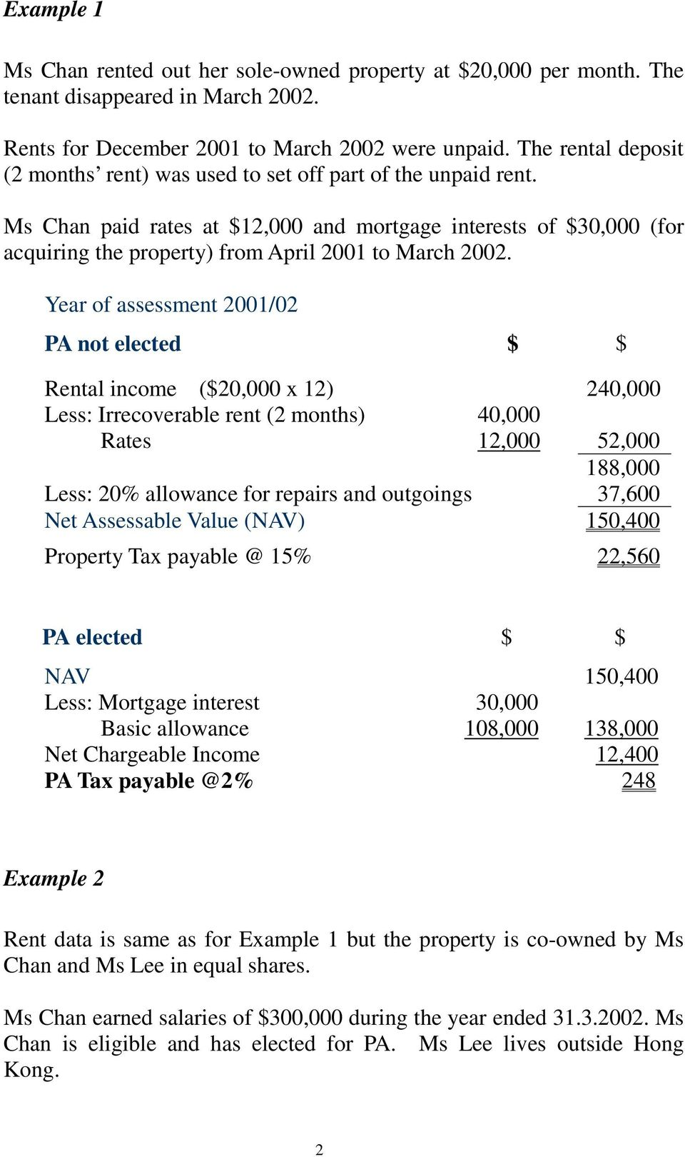 Ms Chan paid rates at $12,000 and mortgage interests of $30,000 (for acquiring the property) from April 2001 to March 2002.
