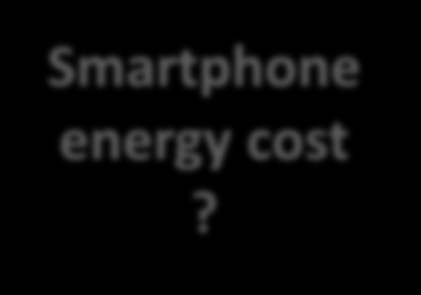 Problems with middleboxes P2P? Smartphone energy cost?