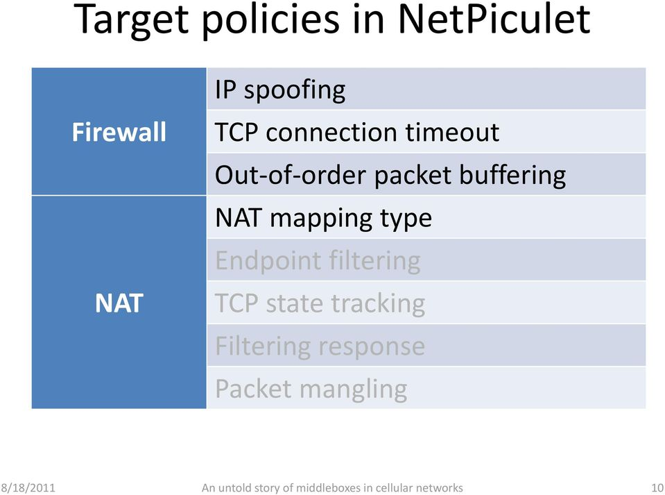 packet buffering NAT mapping type Endpoint