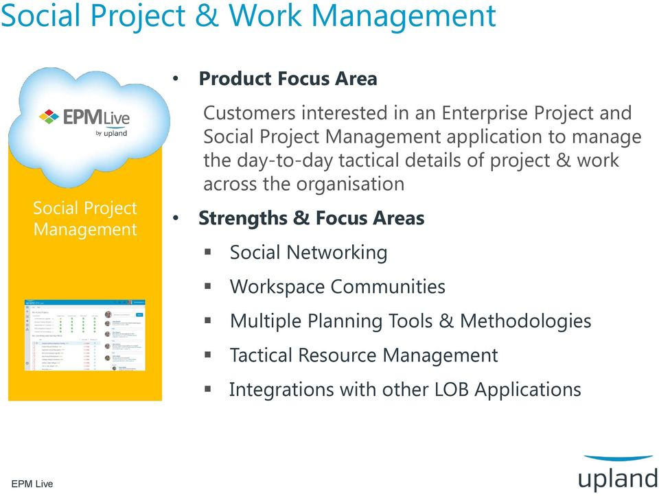project & work across the organisation Strengths & Focus Areas Social Networking Workspace Communities