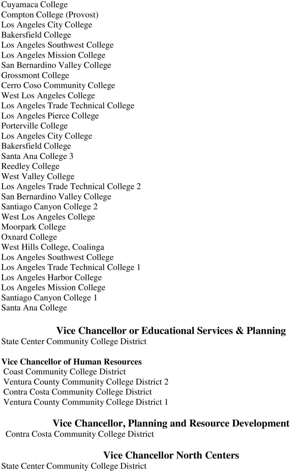 Reedley College West Valley College Los Angeles Trade Technical College 2 San Bernardino Valley College Santiago Canyon College 2 West Los Angeles College Moorpark College Oxnard College West Hills