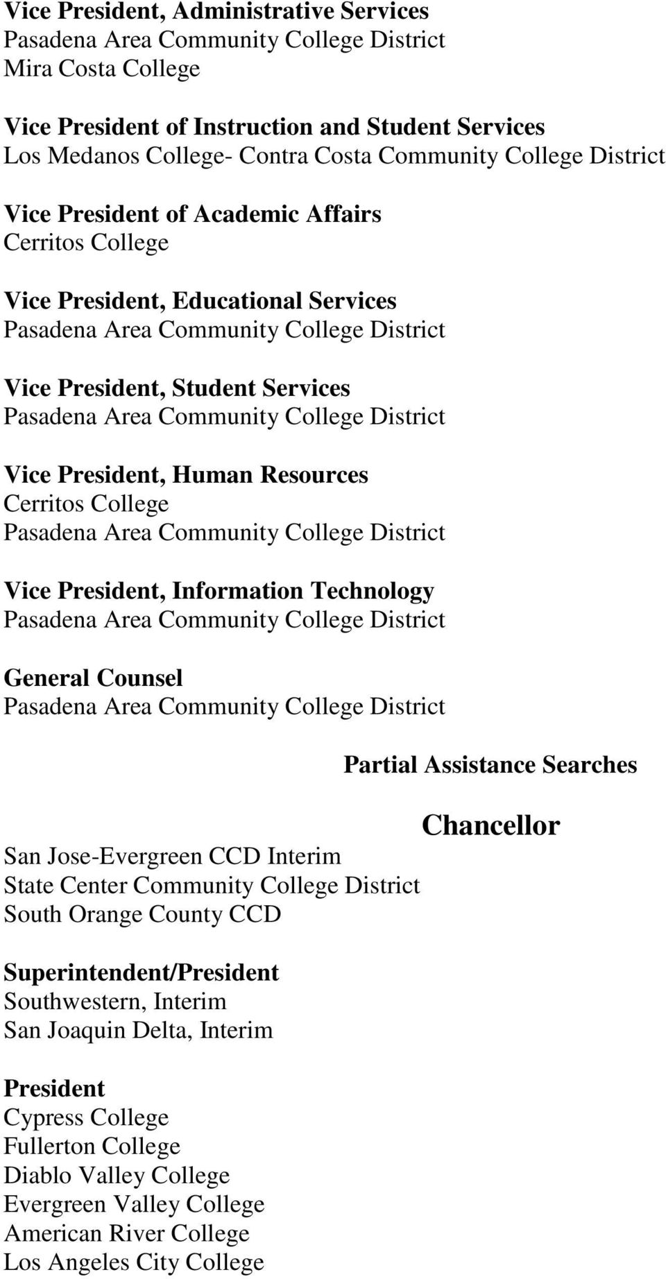 Community College District Vice President, Human Resources Cerritos College Pasadena Area Community College District Vice President, Information Technology Pasadena Area Community College District