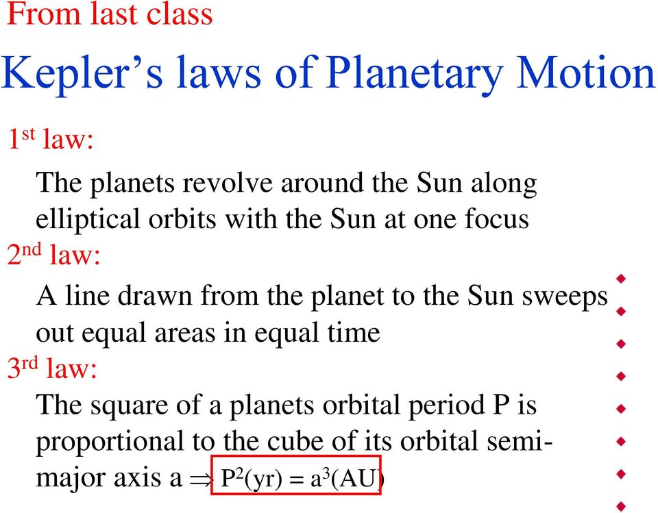 planet to the Sun sweeps out equal areas in equal time 3 rd law: The square of a planets