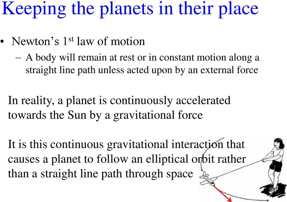is continuously accelerated towards the Sun by a gravitational force It is this continuous