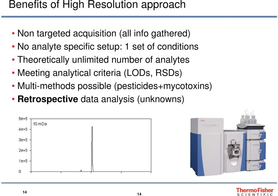 unlimited number of analytes Meeting analytical criteria (LODs, RSDs)