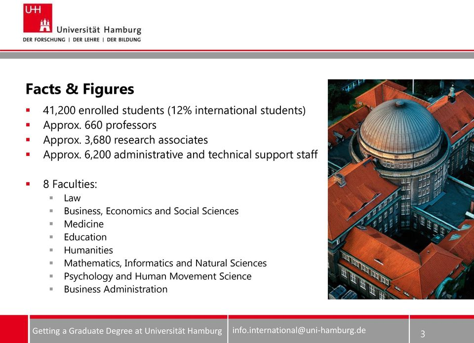 6,200 administrative and technical support staff 8 Faculties: Law Business, Economics and