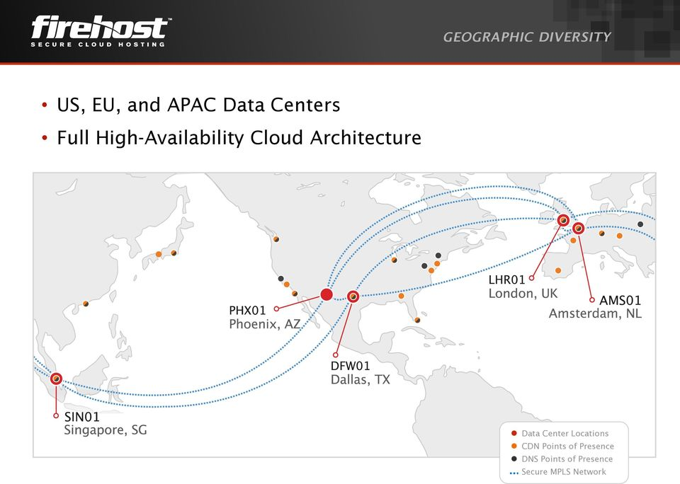 Architecture Data Center Locations CDN