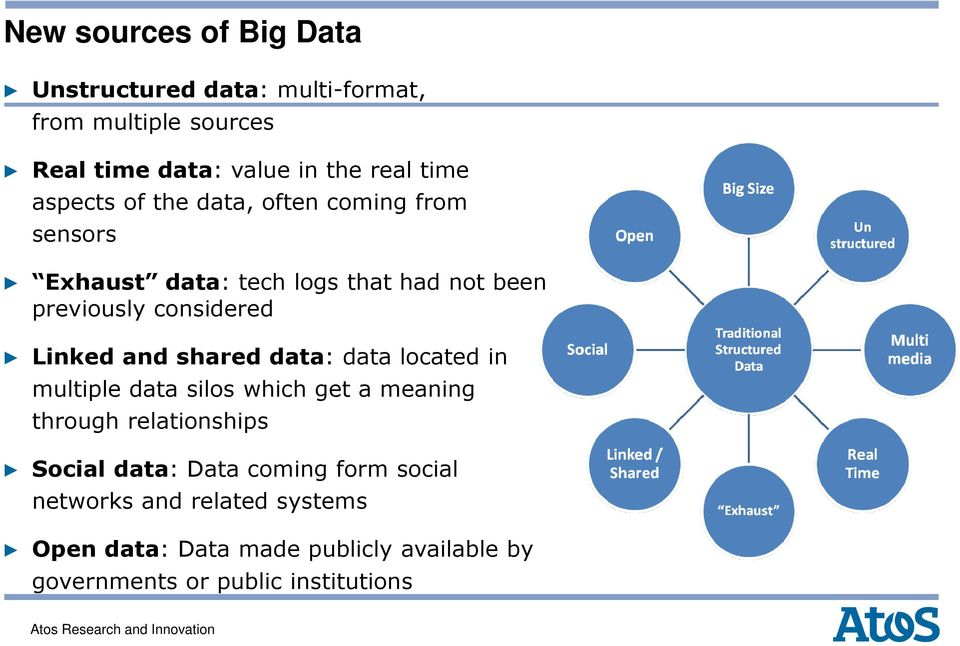 and shared data: data located in multiple data silos which get a meaning through relationships Social data: Data