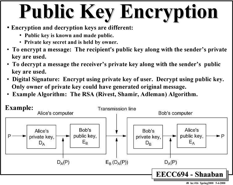 To decrypt a message the receiver s private key along with the sender s public key are used. Digital Signature: Encrypt using private key of user.