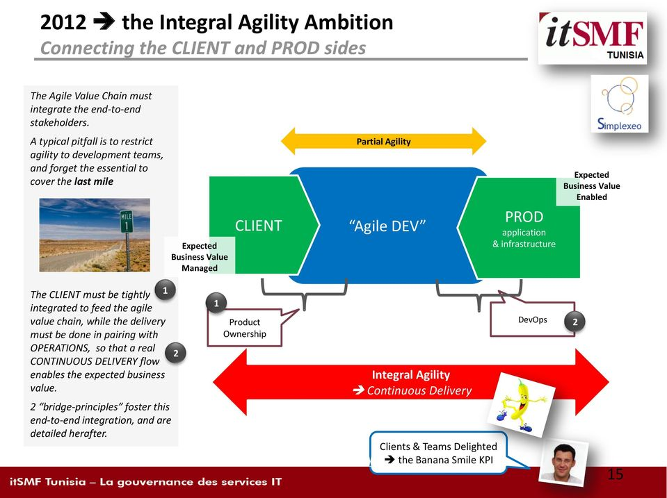 infrastructure Expected Business Value Enabled The CLIENT must be tightly 1 integrated to feed the agile value chain, while the delivery must be done in pairing with OPERATIONS, so that a real