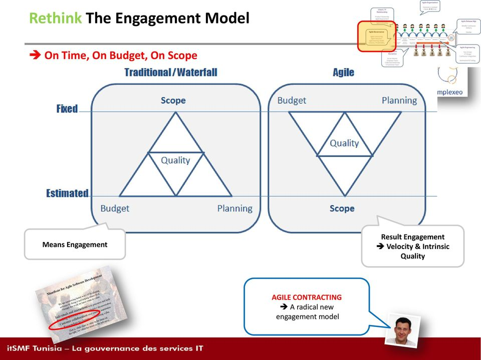 Engagement Velocity & Intrinsic Quality