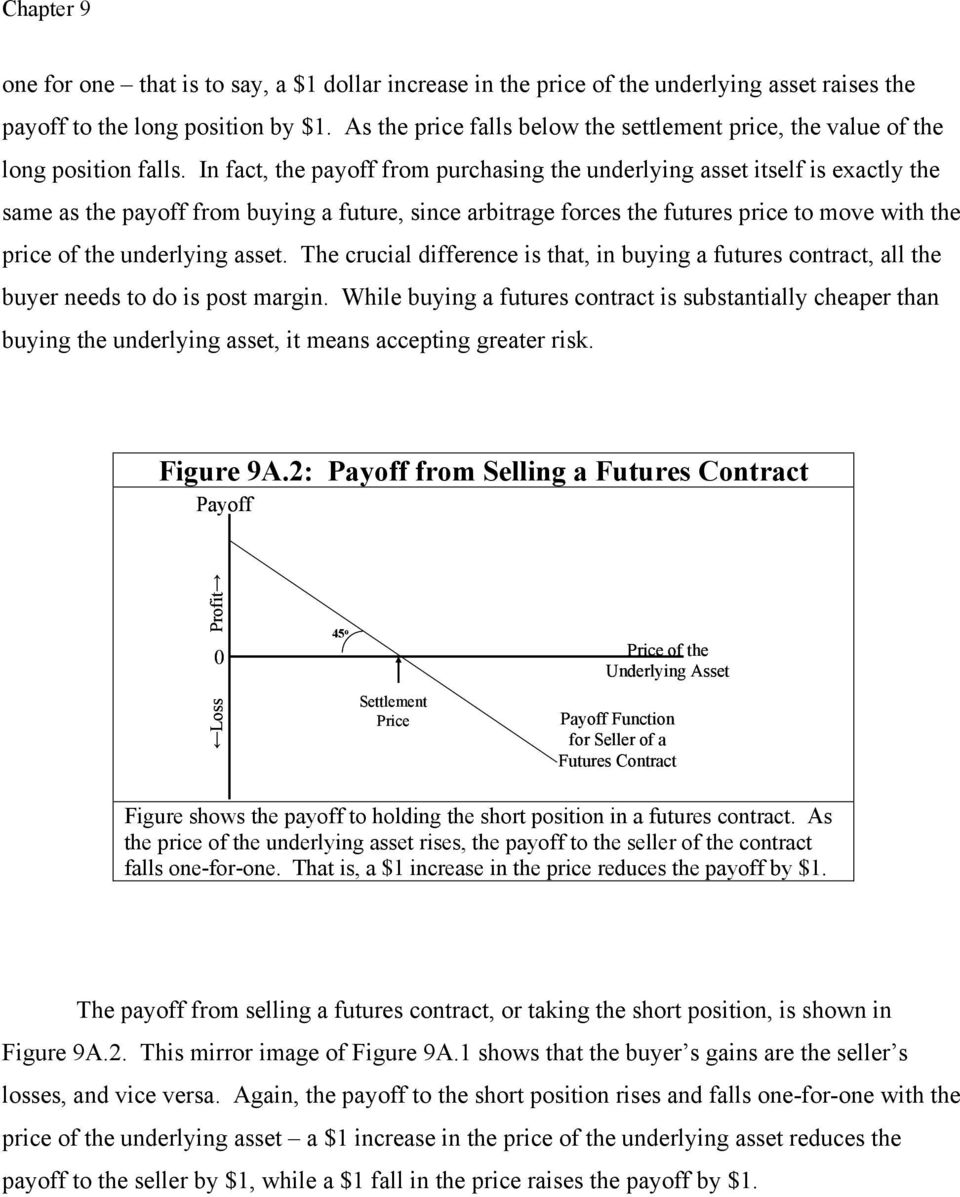 In fact, the payoff from purchasing the underlying asset itself is exactly the same as the payoff from buying a future, since arbitrage forces the futures price to move with the price of the