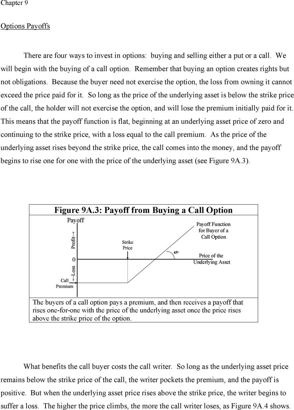 So long as the price of the underlying asset is below the strike price of the call, the holder will not exercise the option, and will lose the premium initially paid for it.