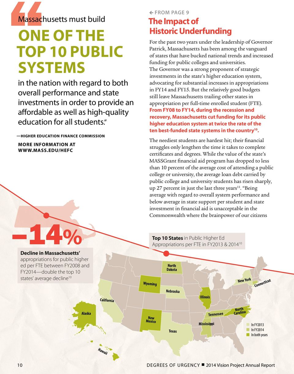 edu/hefc from page 9 The Impact of Historic Underfunding For the past two years under the leadership of Governor Patrick, Massachusetts has been among the vanguard of states that have bucked national