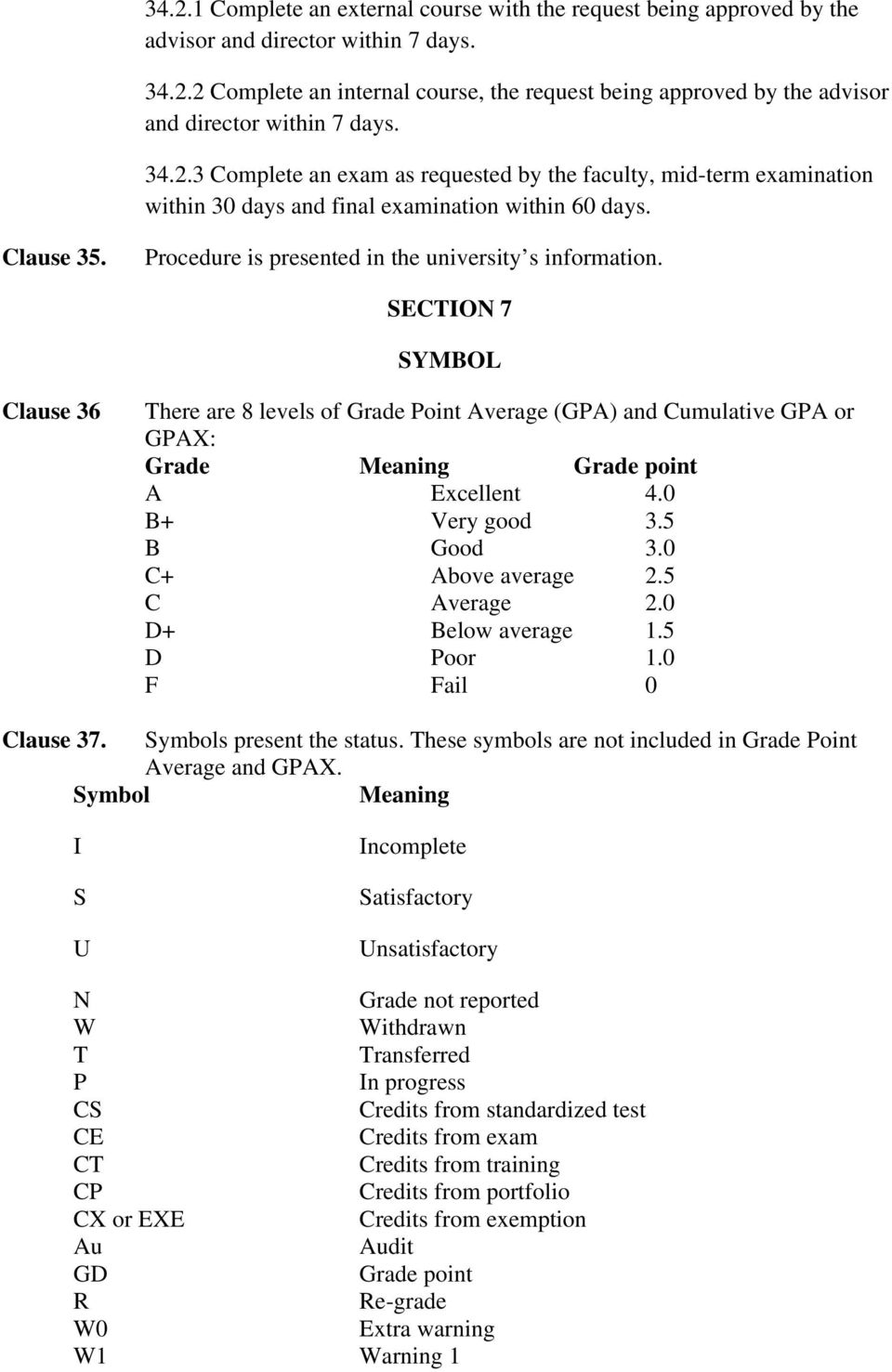 SECTION 7 SYMBOL Clause 36 There are 8 levels of Grade Point Average (GPA) and Cumulative GPA or GPAX: Grade Meaning Grade point A Excellent 4.0 B+ Very good 3.5 B Good 3.0 C+ Above average 2.