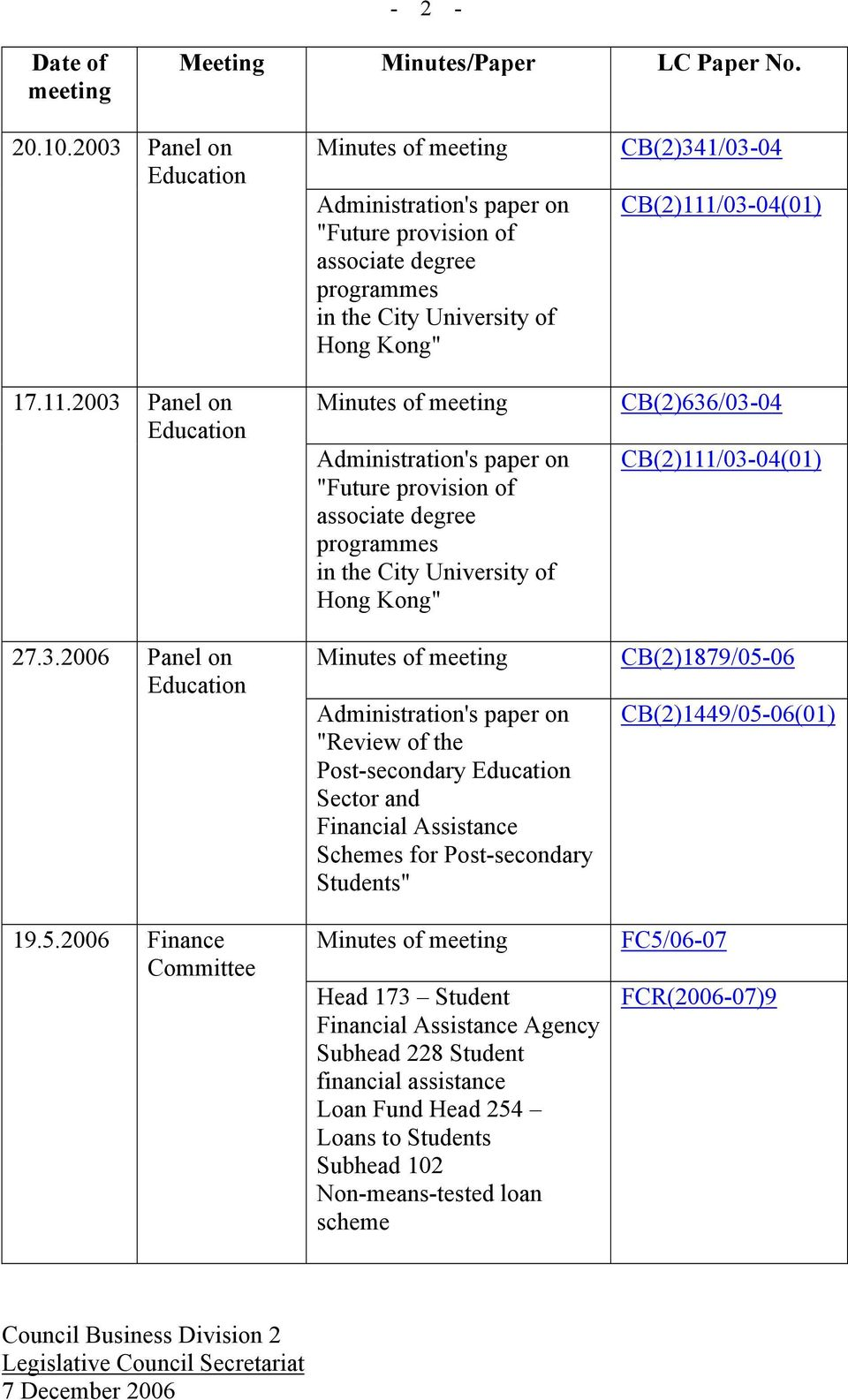 "programmes in the City University of Hong Kong"" Administration's paper on ""Review of the Post-secondary Sector and Financial Assistance Schemes for Post-secondary Students"" Head 173 Student Financial"