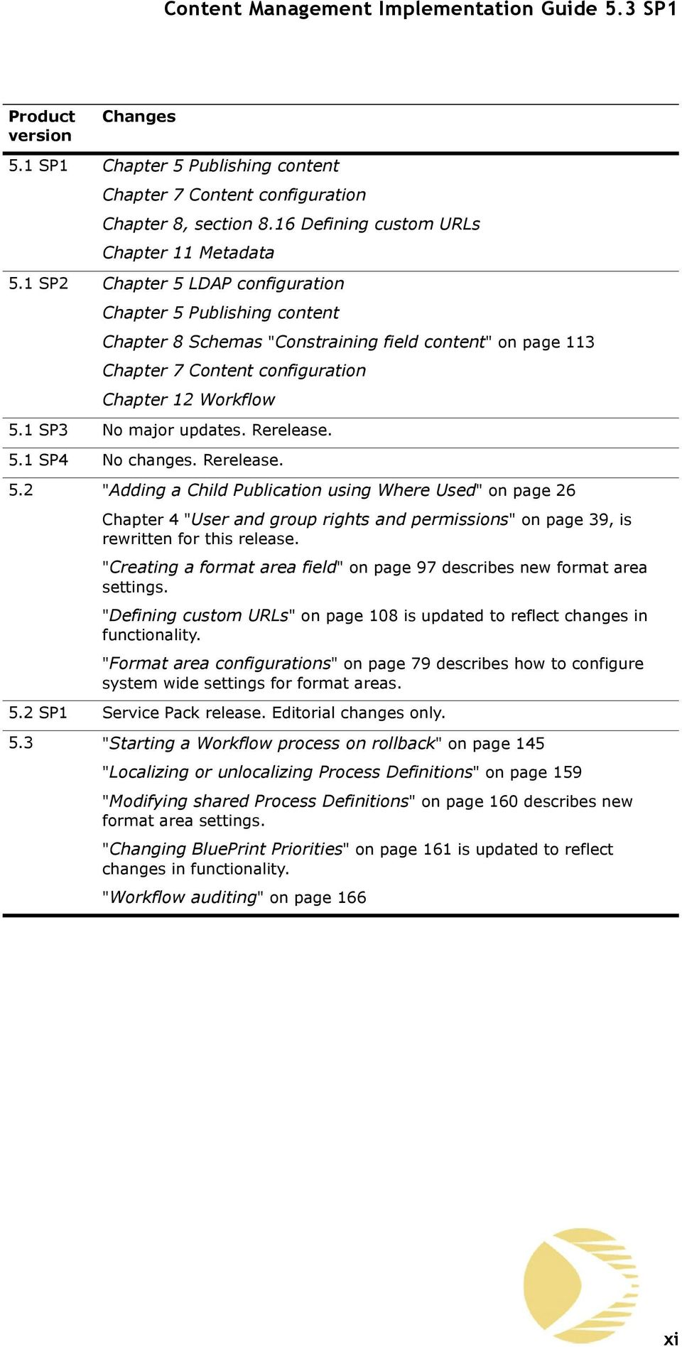 "1 SP2 Chapter 5 LDAP configuration Chapter 5 Publishing content Chapter 8 Schemas ""Constraining field content"" on page 113 Chapter 7 Content configuration Chapter 12 Workflow 5.1 SP3 No major updates."