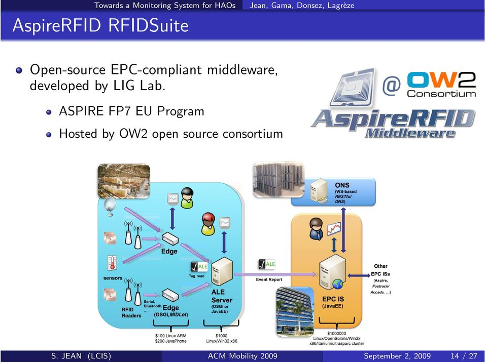 ASPIRE FP7 EU Program Hosted by OW2 open source