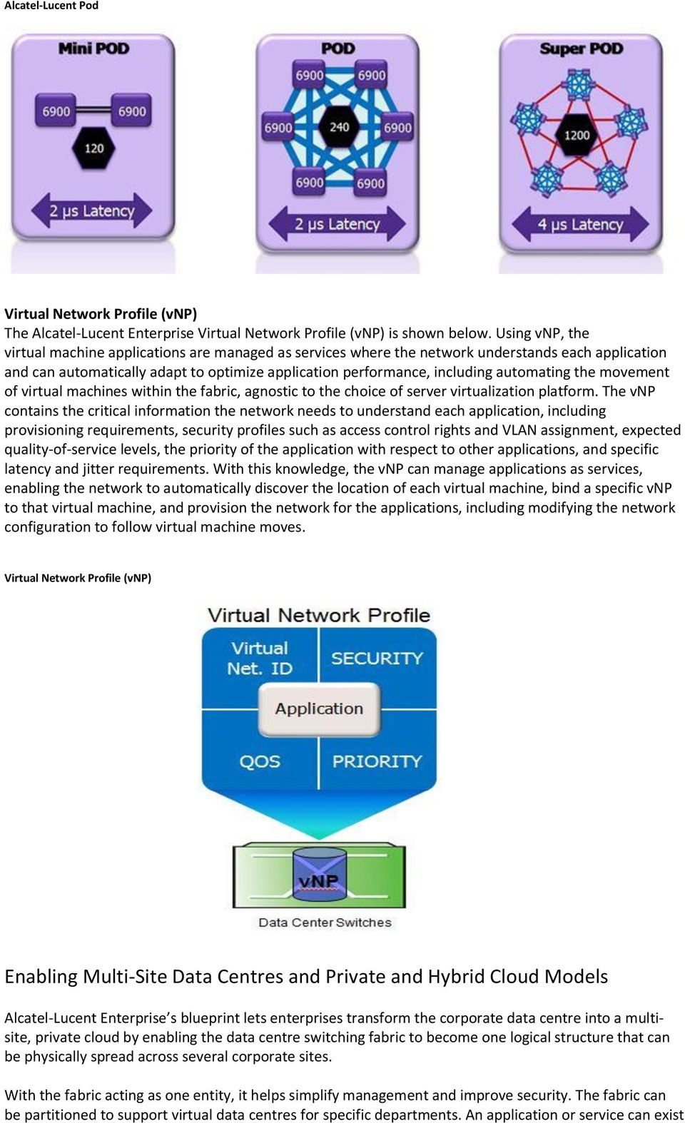 automating the movement of virtual machines within the fabric, agnostic to the choice of server virtualization platform.