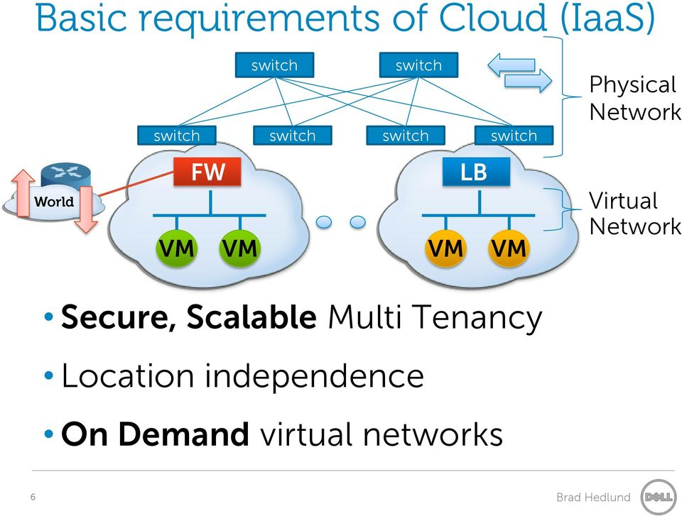 Network Secure, Scalable Multi Tenancy
