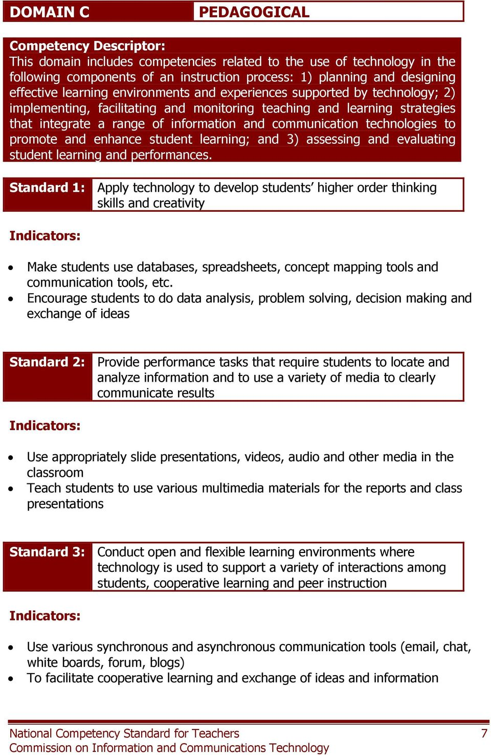 communication technologies to promote and enhance student learning; and 3) assessing and evaluating student learning and performances.
