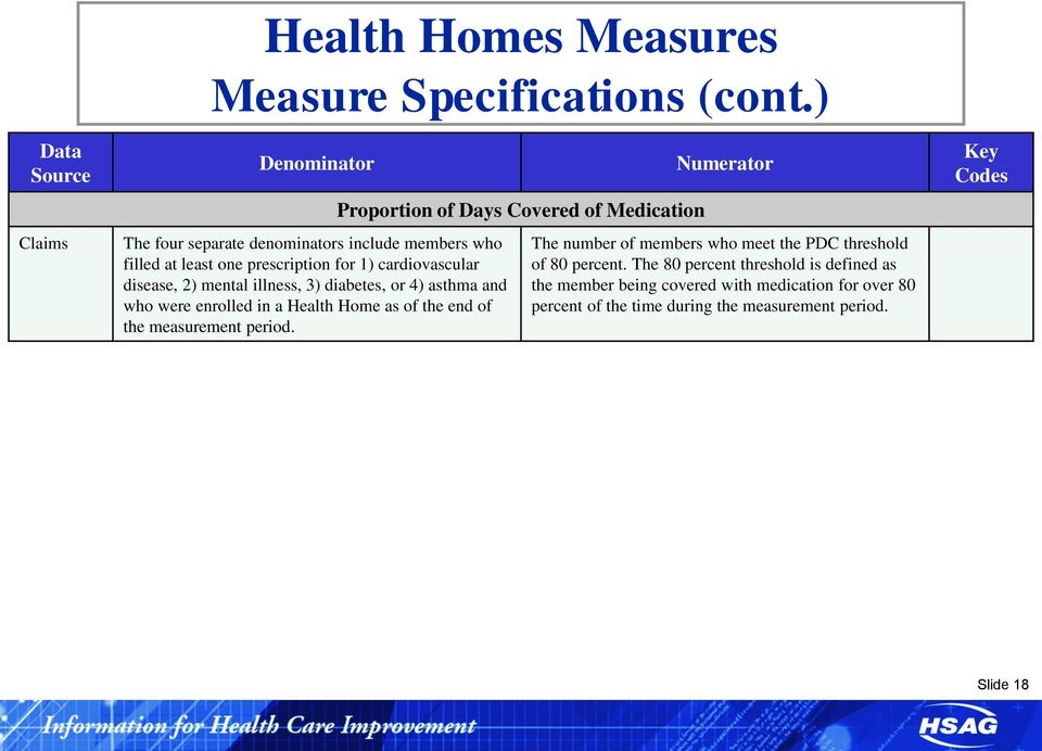 illness, 3) diabetes, or 4) asthma and who were enrolled in a Health Home as of the end of the measurement period.