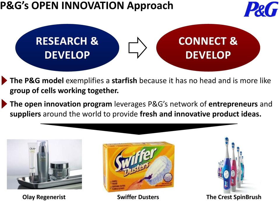 The open innovation i program leverages P&G s network of entrepreneurs and suppliers