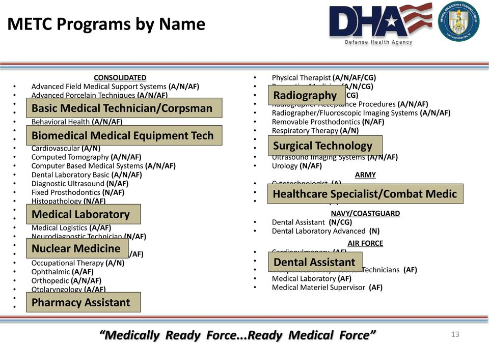 (A/N/AF) Dental Laboratory Basic (A/N/AF) Diagnostic Ultrasound (N/AF) Fixed Prosthodontics (N/AF) Histopathology (N/AF) Mammography (A/N/AF) Medical Laboratory Laboratory (A/N) Medical Logistics