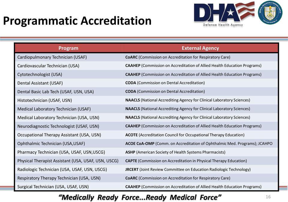 Accreditation) Dental Basic Lab Tech (USAF, USN, USA) CODA (Commission on Dental Accreditation) Histotechnician (USAF, USN) NAACLS (National Accrediting Agency for Clinical Laboratory Sciences)