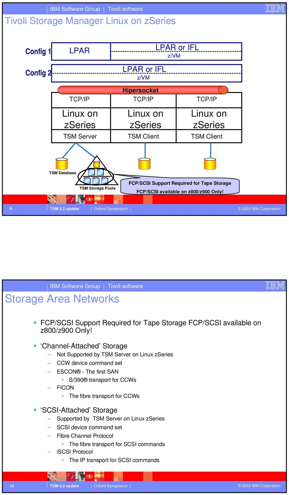 9 Storage Area Networks FCP/SCSI Support Required for Tape Storage FCP/SCSI available on z800/z900 Only!