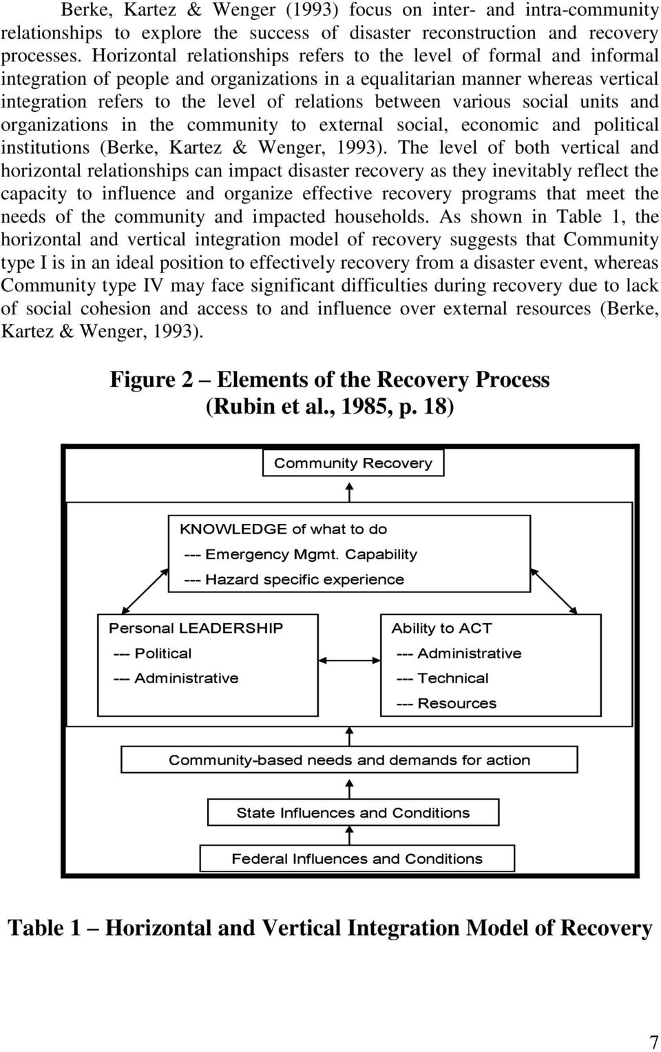 between various social units and organizations in the community to external social, economic and political institutions (Berke, Kartez & Wenger, 1993).