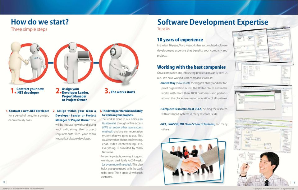 projects. Contract your new Assign your 1..NET developer 2. Developer Leader, 3.