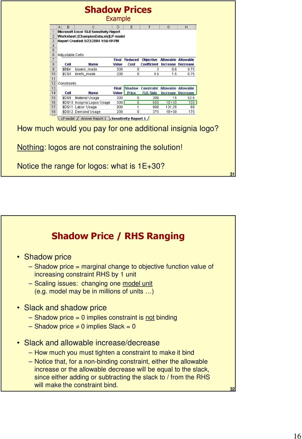ng Shadow price Shadow price = marginal change to objective function value of increasing constraint RHS by 1 unit Scaling issues: changing one model unit (e.g. model may be in millions of units )