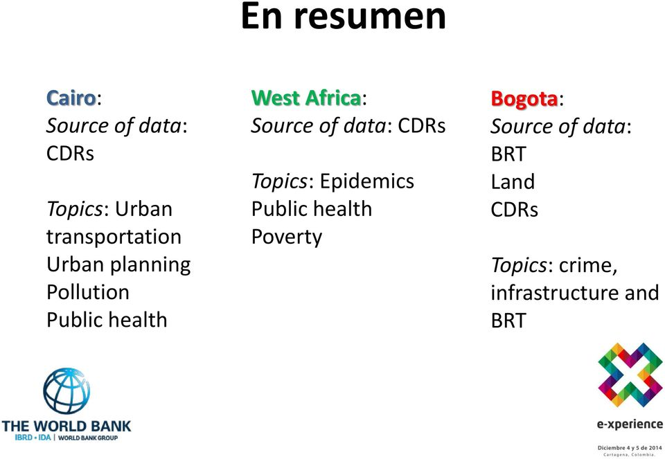 Africa: Source of data: CDRs Topics: Epidemics Public health