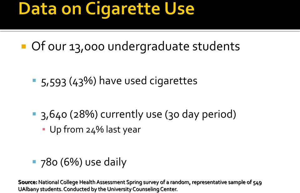 Source: National College Health Assessment Spring survey of a random,