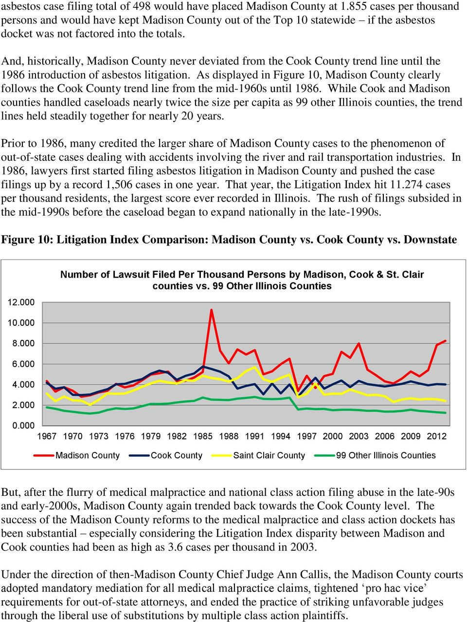 And, historically, Madison County never deviated from the Cook County trend line until the 1986 introduction of asbestos litigation.