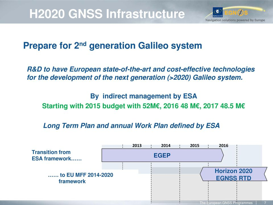 By indirect management by ESA Starting with 2015 budget with 52M, 2016 48 M, 2017 48.