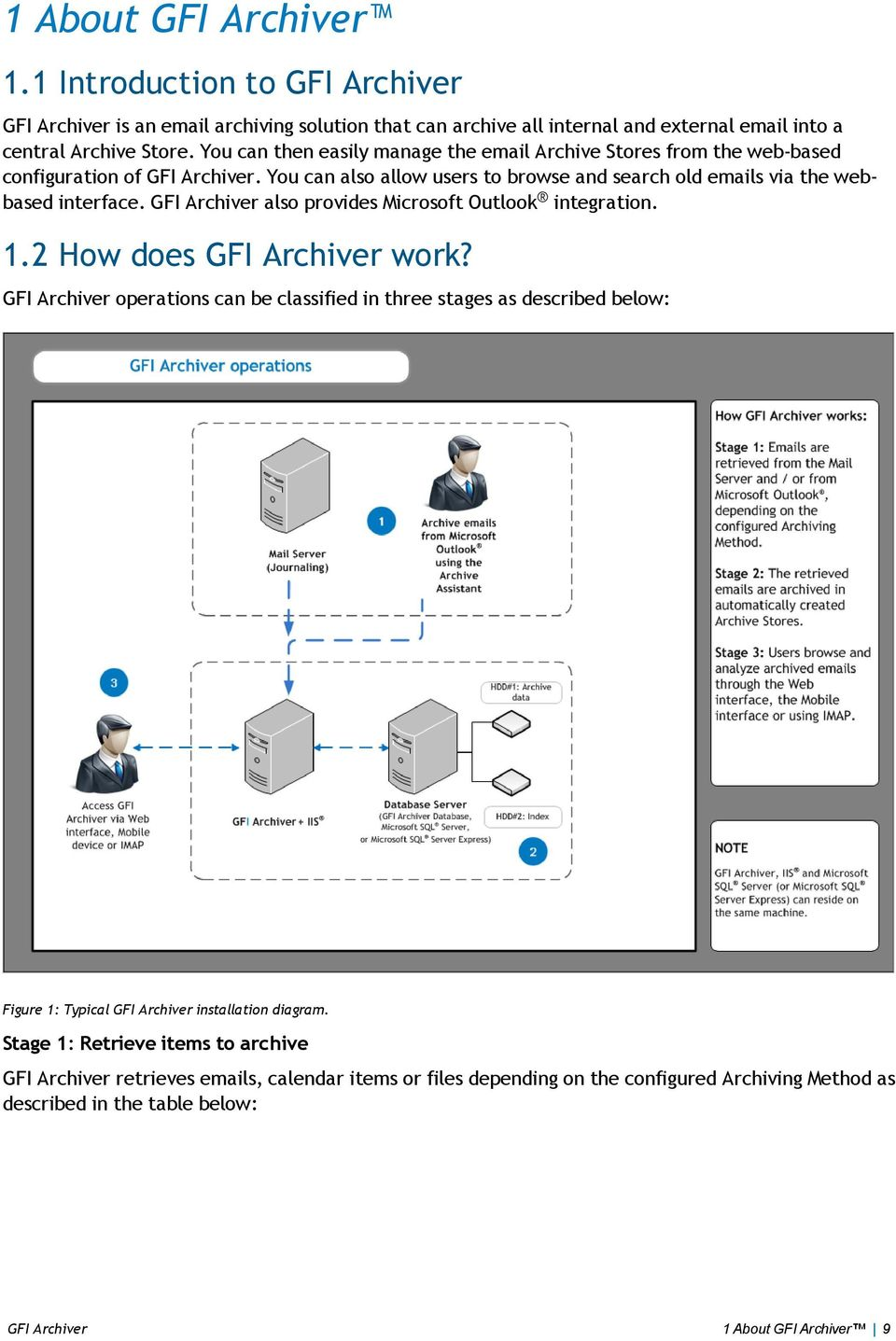 GFI Archiver also provides Microsoft Outlook integration. 1.2 How does GFI Archiver work?