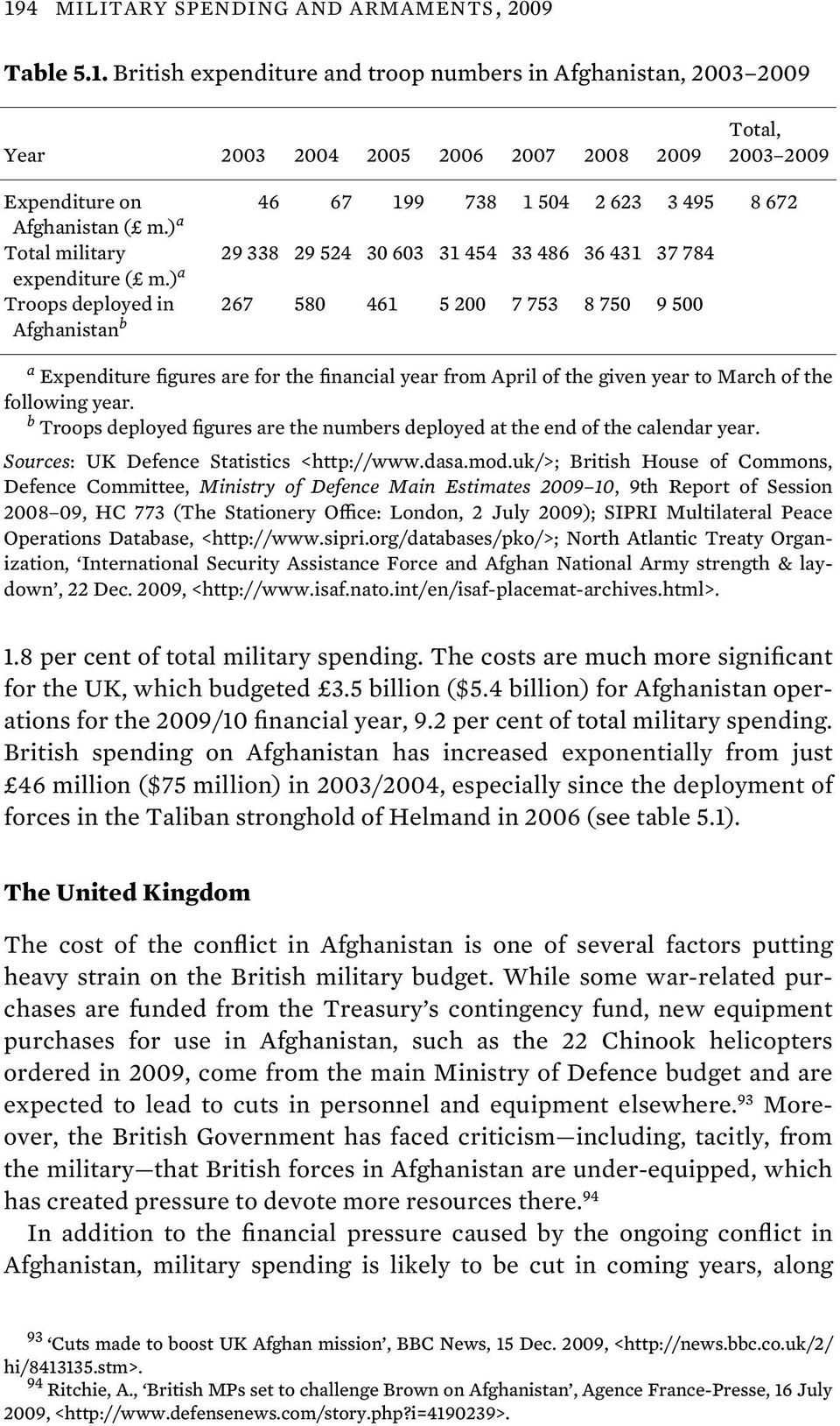 ) a Troops deployed in 267 580 461 5 200 7 753 8 750 9 500 Afghanistan b a Expenditure figures are for the financial year from April of the given year to March of the following year.