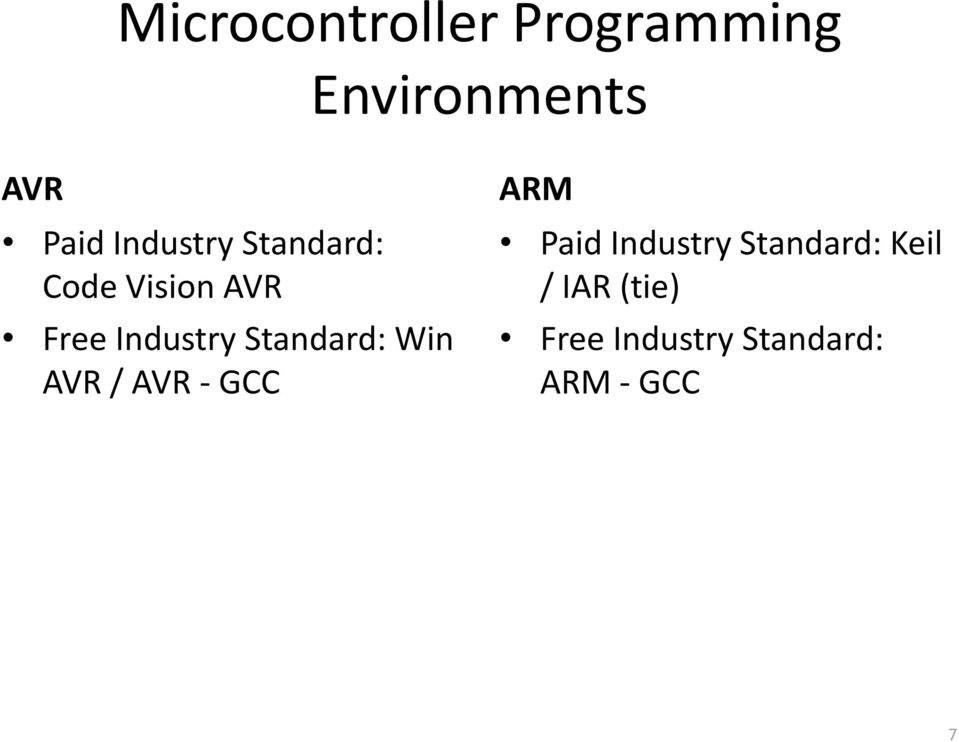 Standard: Win AVR / AVR - GCC ARM Paid Industry
