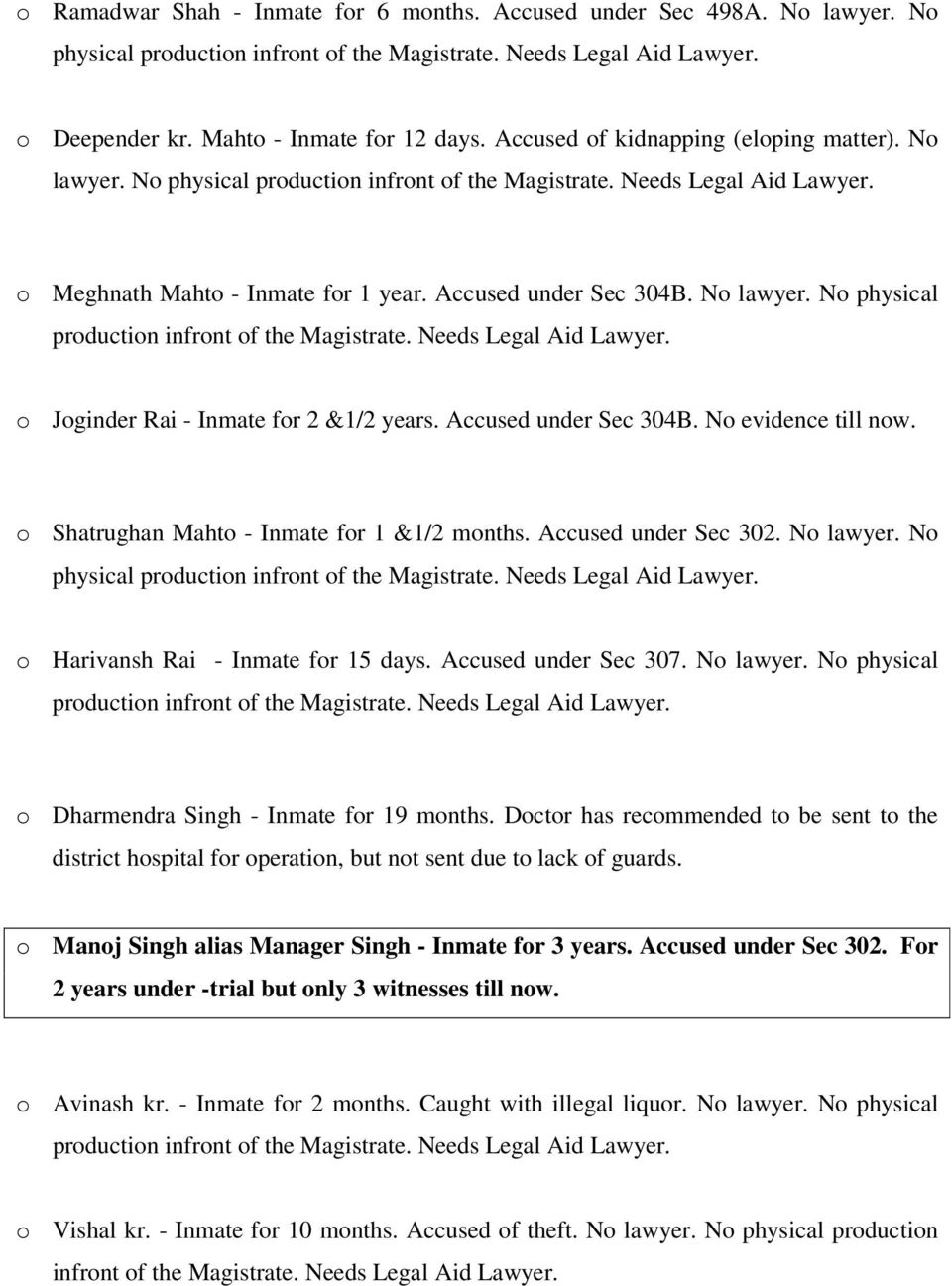 Accused under Sec 302. No lawyer. No physical o Harivansh Rai - Inmate for 15 days. Accused under Sec 307. No lawyer. No physical o Dharmendra Singh - Inmate for 19 months.