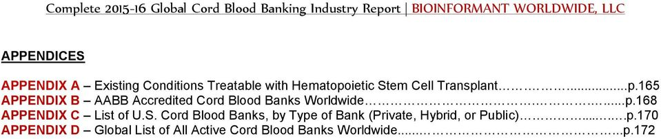 S. Cord Blood Banks, by Type