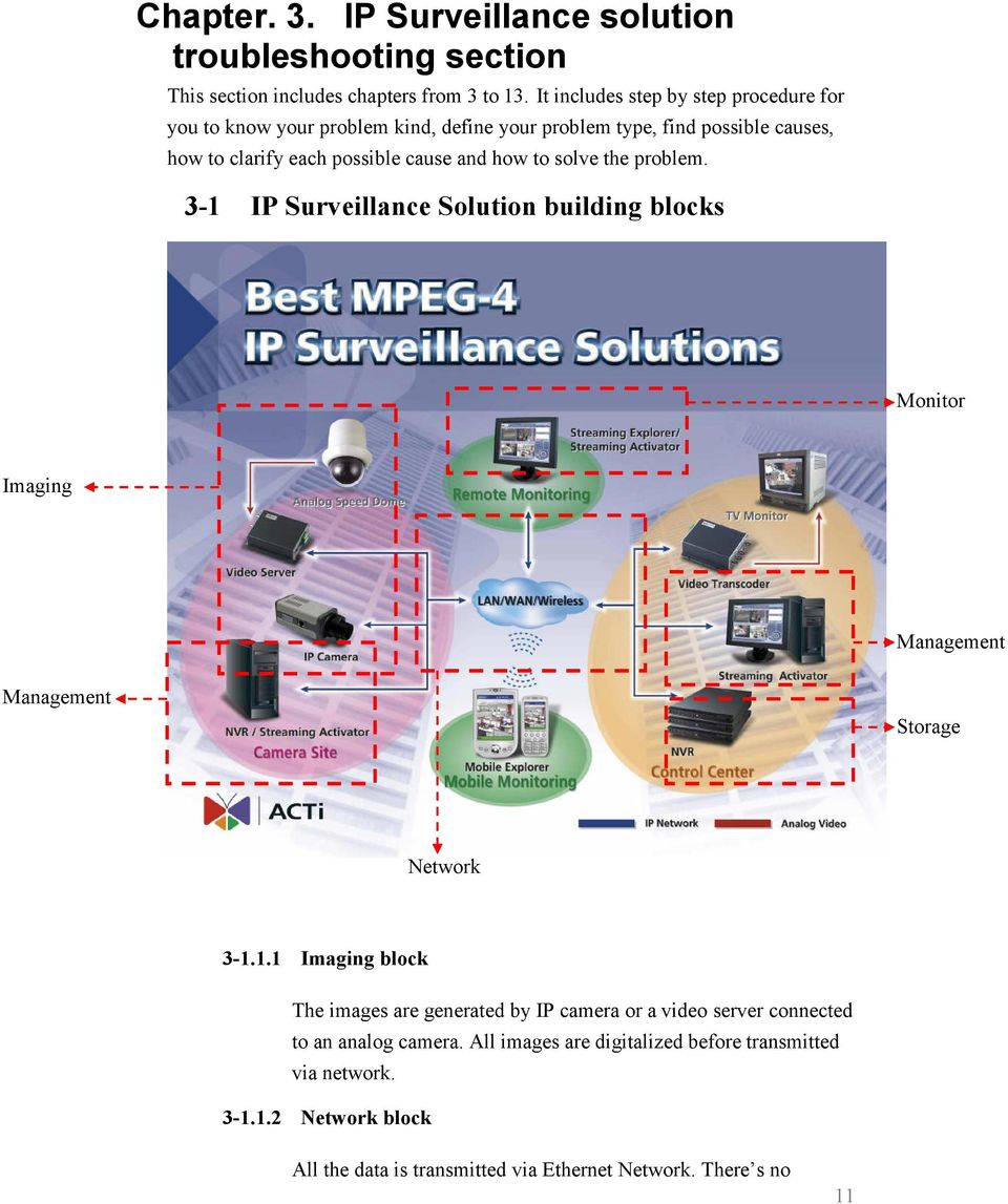 to solve the problem. 3-1 IP Surveillance Solution building blocks Monitor Imaging Management Management Storage Network 3-1.1.1 Imaging block The images are generated by IP camera or a video server connected to an analog camera.
