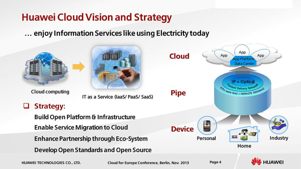 Build Open Platform & Infrastructure Enable Service Migration to Cloud Enhance Partnership through