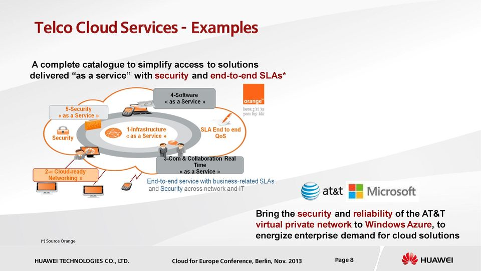 Orange Bring the security and reliability of the AT&T virtual private network to