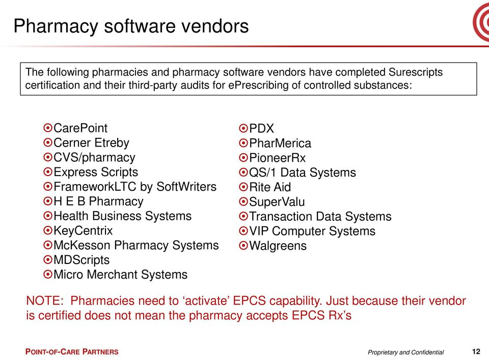 Systems MDScripts Micro Merchant Systems PDX PharMerica PioneerRx QS/1 Data Systems Rite Aid SuperValu Transaction Data Systems VIP Computer Systems Walgreens NOTE: