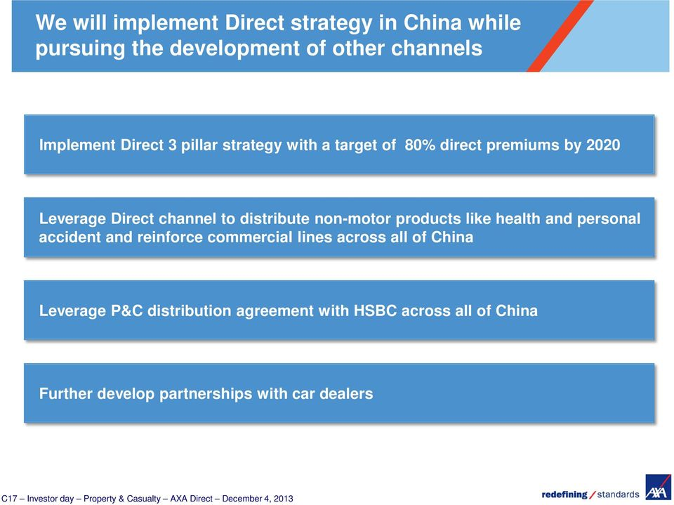 and personal accident and reinforce commercial lines across all of China Leverage P&C distribution agreement with HSBC