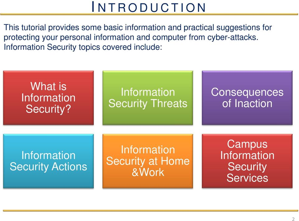 Information Security topics covered include: What is Information Security?