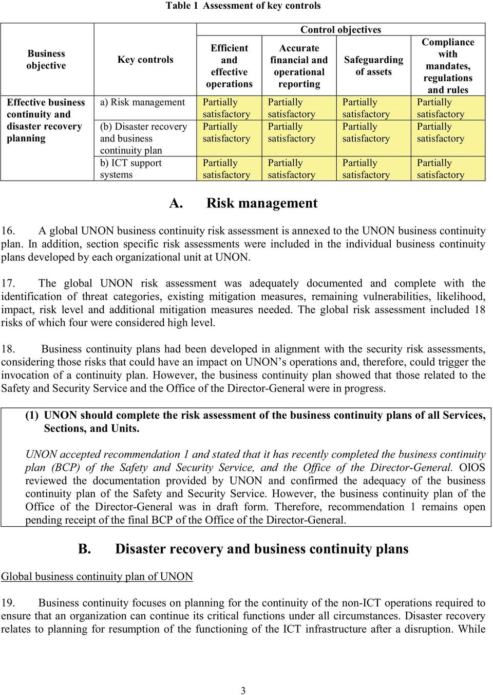 Risk management 16. A global UNON business continuity risk assessment is annexed to the UNON business continuity plan.