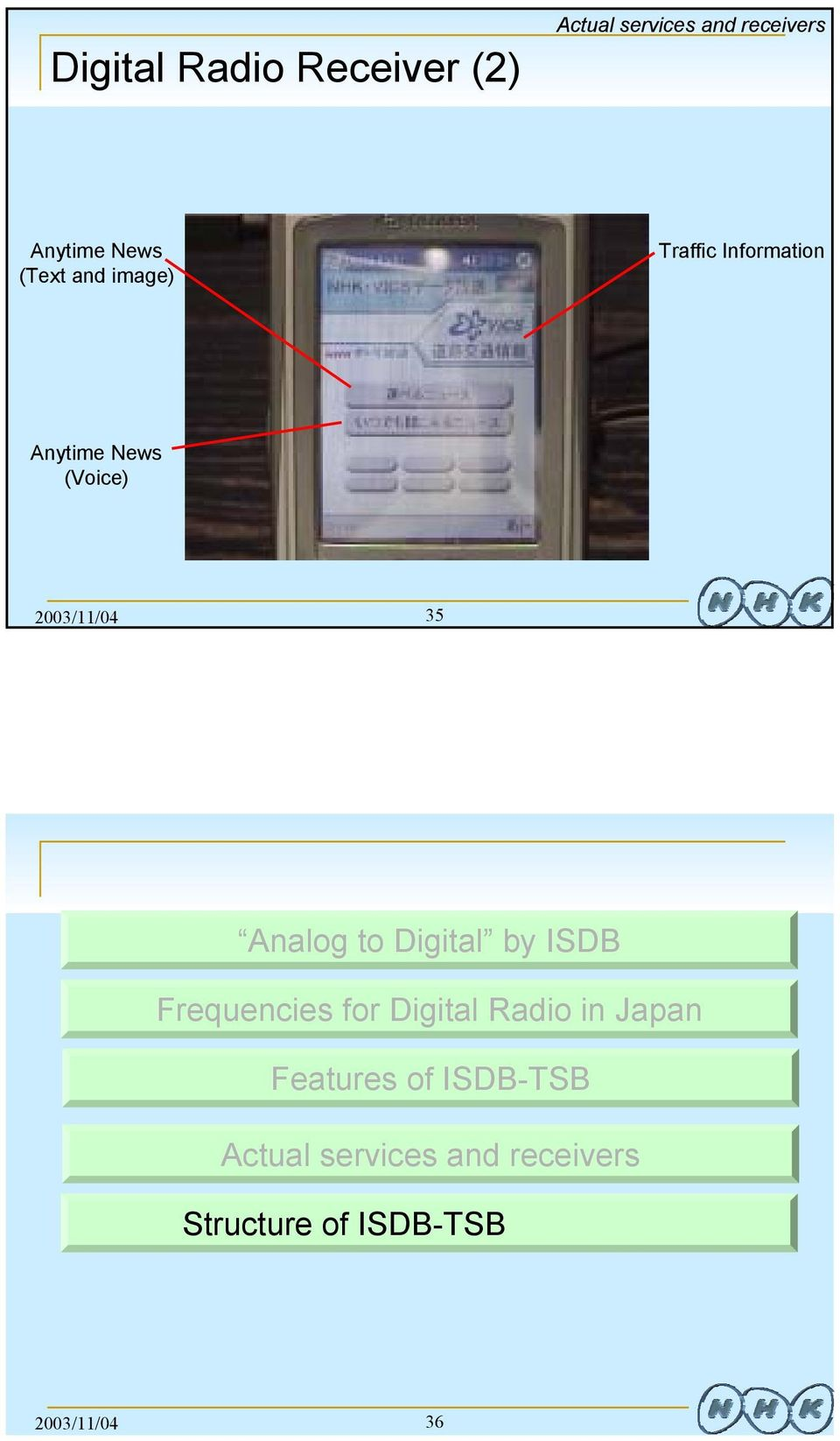 ISDB Frequencies for Digital Radio in Japan Features of ISDB-TSB